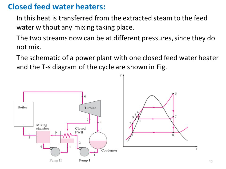 Closed feed water heaters: