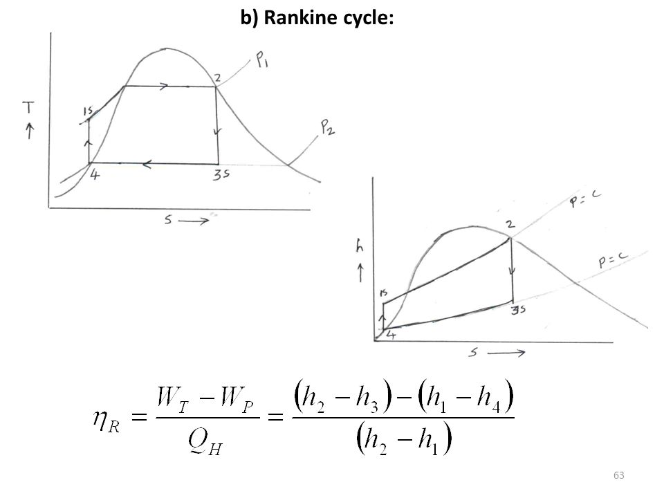 b) Rankine cycle: