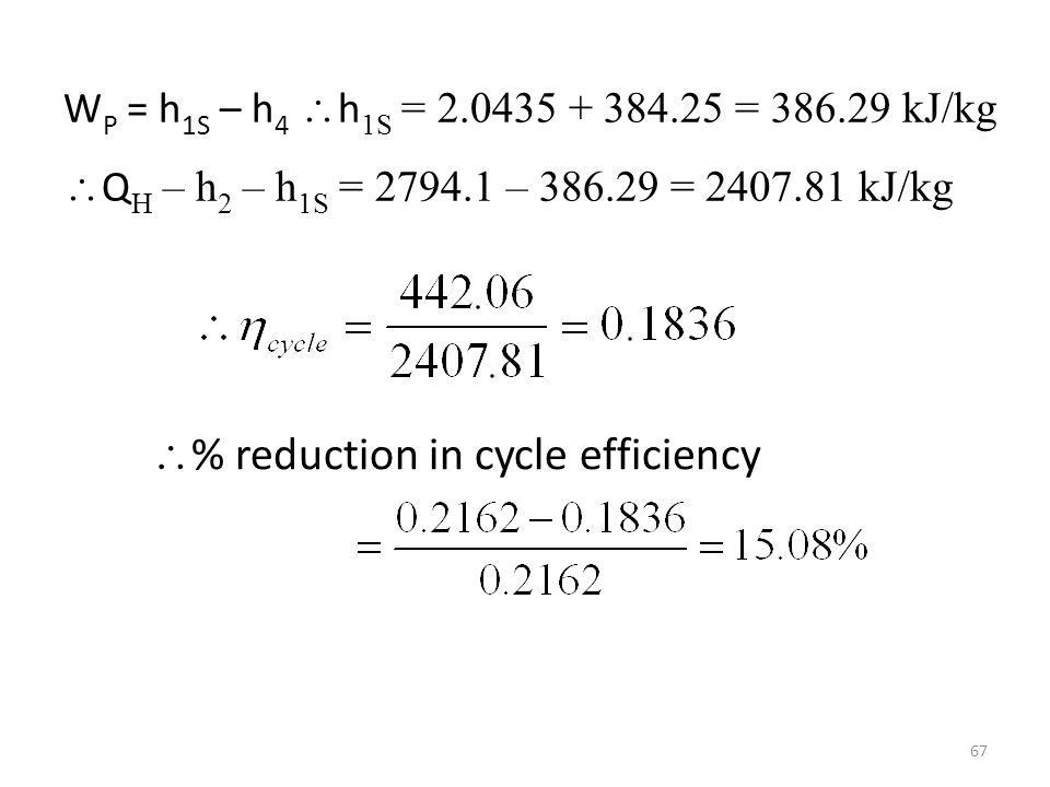 % reduction in cycle efficiency