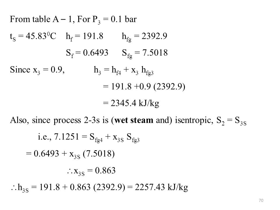 From table A – 1, For P3 = 0.1 bar tS = 45.830C hf = 191.8 hfg = 2392.9. Sf = 0.6493 Sfg = 7.5018.
