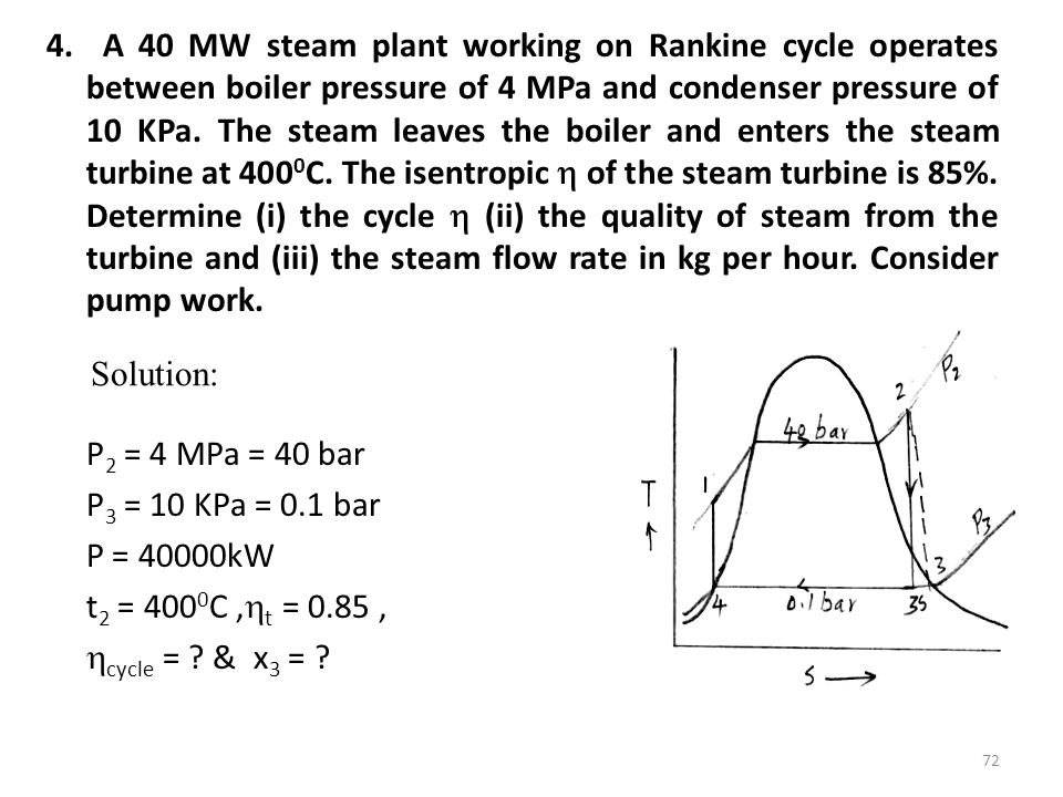 4. A 40 MW steam plant working on Rankine cycle operates between boiler pressure of 4 MPa and condenser pressure of 10 KPa. The steam leaves the boiler and enters the steam turbine at 4000C. The isentropic  of the steam turbine is 85%. Determine (i) the cycle  (ii) the quality of steam from the turbine and (iii) the steam flow rate in kg per hour. Consider pump work. P2 = 4 MPa = 40 bar P3 = 10 KPa = 0.1 bar P = 40000kW t2 = 4000C ,t = 0.85 , cycle = & x3 =