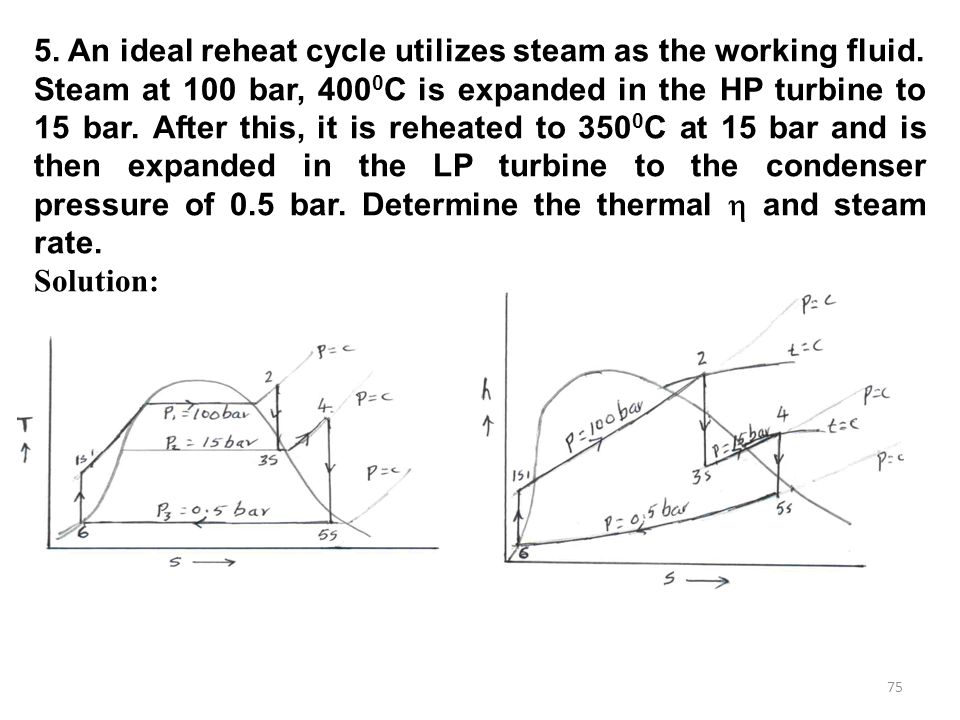 5. An ideal reheat cycle utilizes steam as the working fluid.