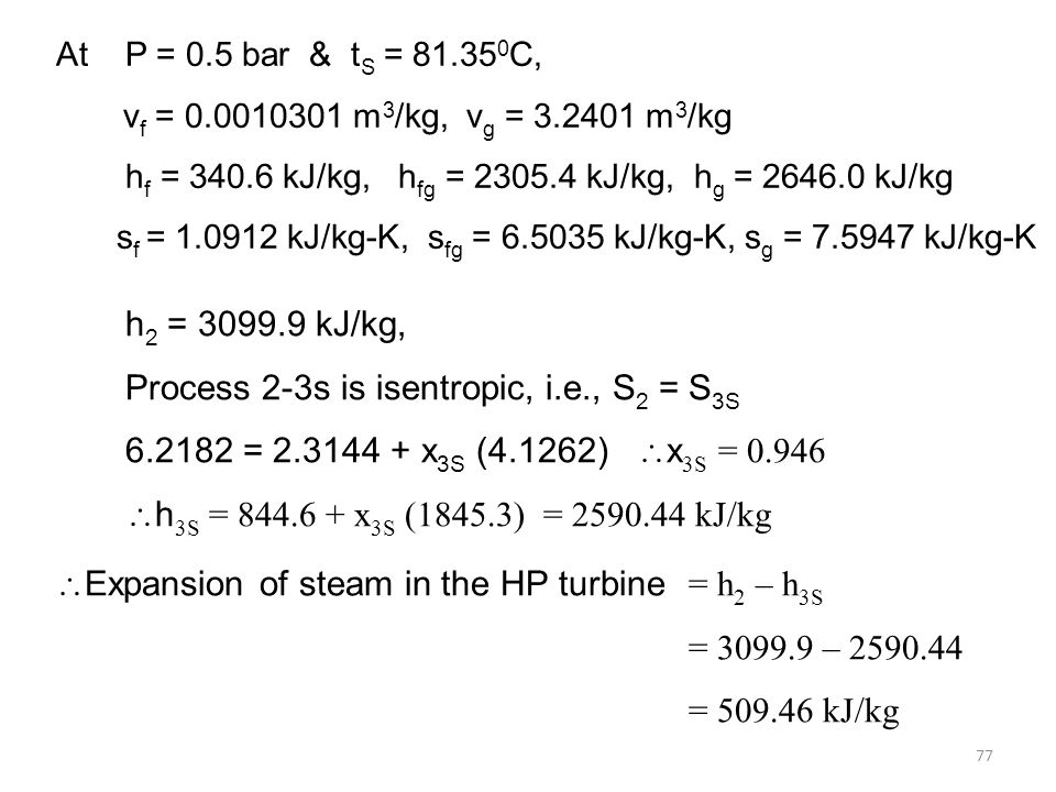Process 2-3s is isentropic, i.e., S2 = S3S