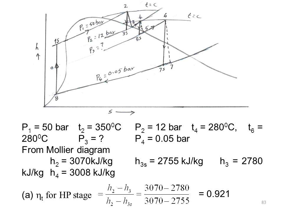 h2 = 3070kJ/kg h3s = 2755 kJ/kg h3 = 2780 kJ/kg h4 = 3008 kJ/kg