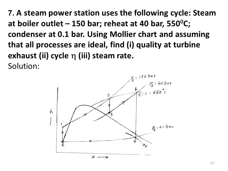 7. A steam power station uses the following cycle: Steam at boiler outlet – 150 bar; reheat at 40 bar, 5500C; condenser at 0.1 bar. Using Mollier chart and assuming that all processes are ideal, find (i) quality at turbine exhaust (ii) cycle  (iii) steam rate.