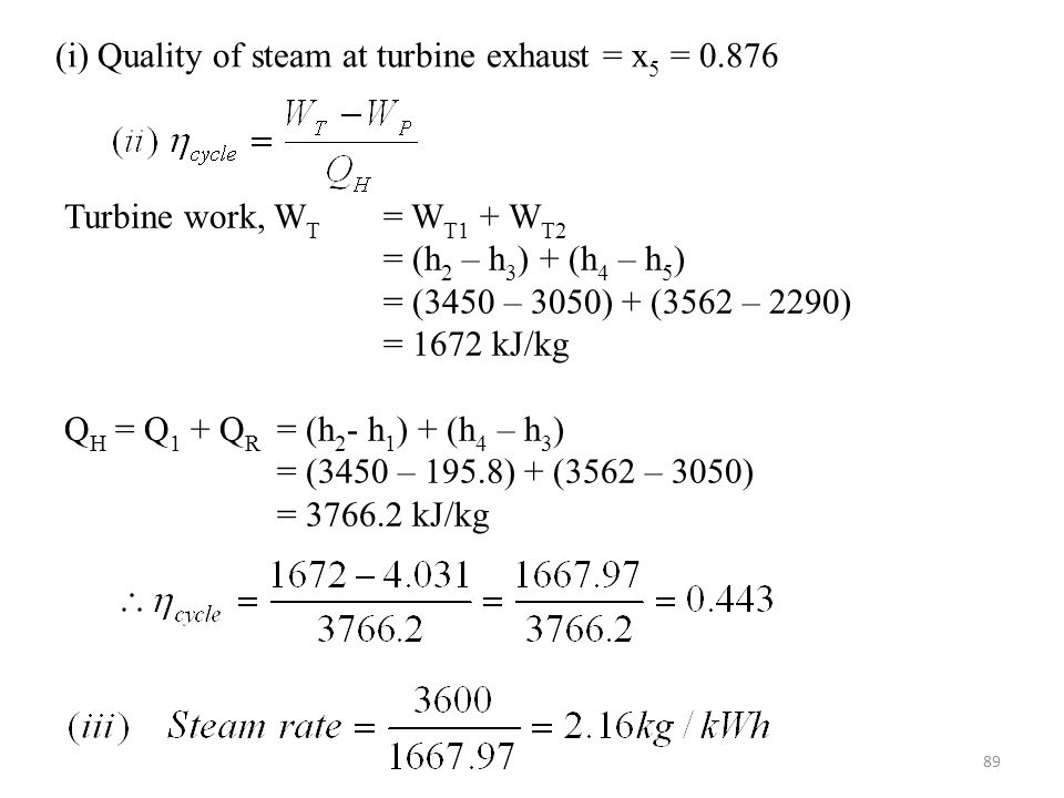 (i) Quality of steam at turbine exhaust = x5 = 0.876