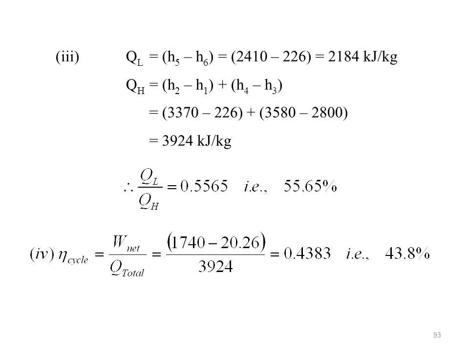 (iii) QL = (h5 – h6) = (2410 – 226) = 2184 kJ/kg