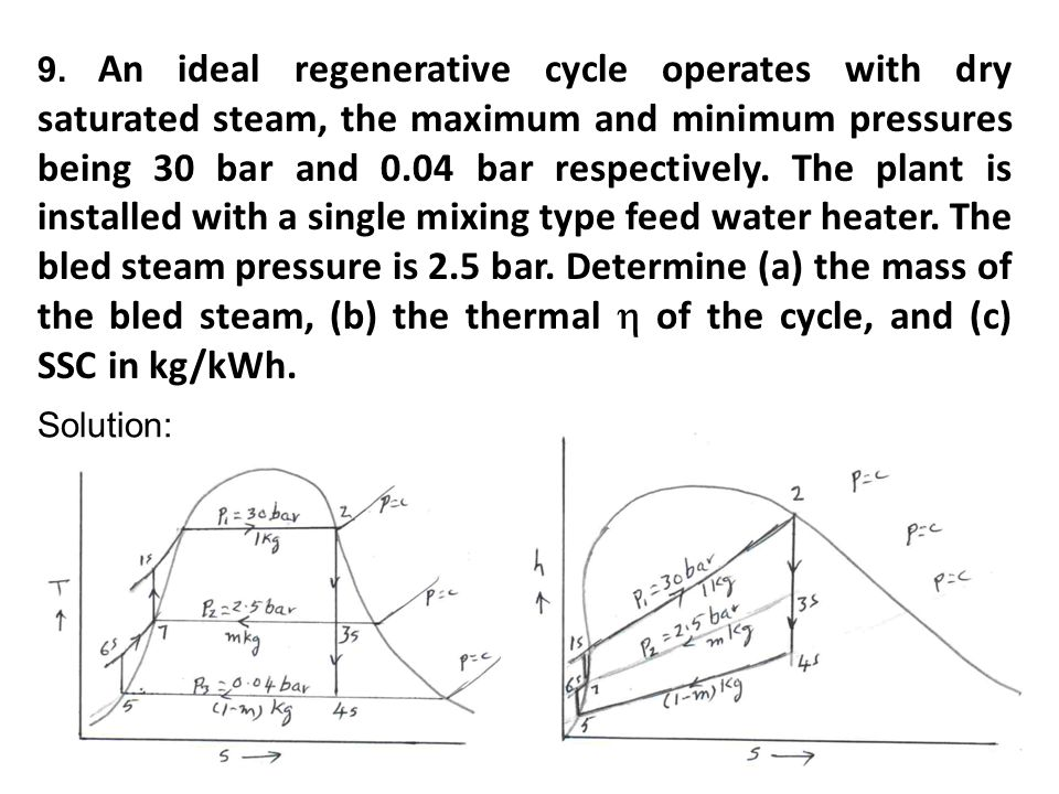 9. An ideal regenerative cycle operates with dry saturated steam, the maximum and minimum pressures being 30 bar and 0.04 bar respectively. The plant is installed with a single mixing type feed water heater. The bled steam pressure is 2.5 bar. Determine (a) the mass of the bled steam, (b) the thermal  of the cycle, and (c) SSC in kg/kWh.
