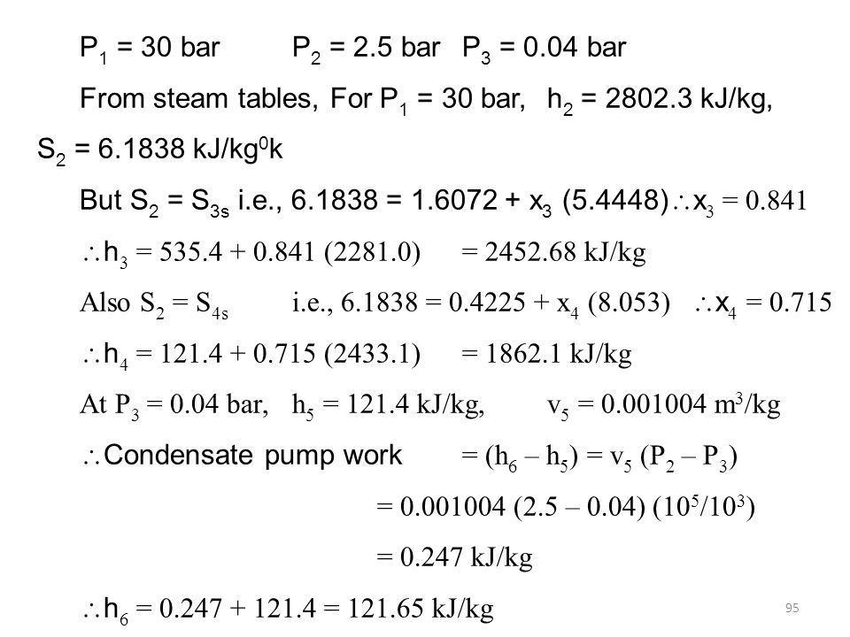 P1 = 30 bar P2 = 2.5 bar P3 = 0.04 bar