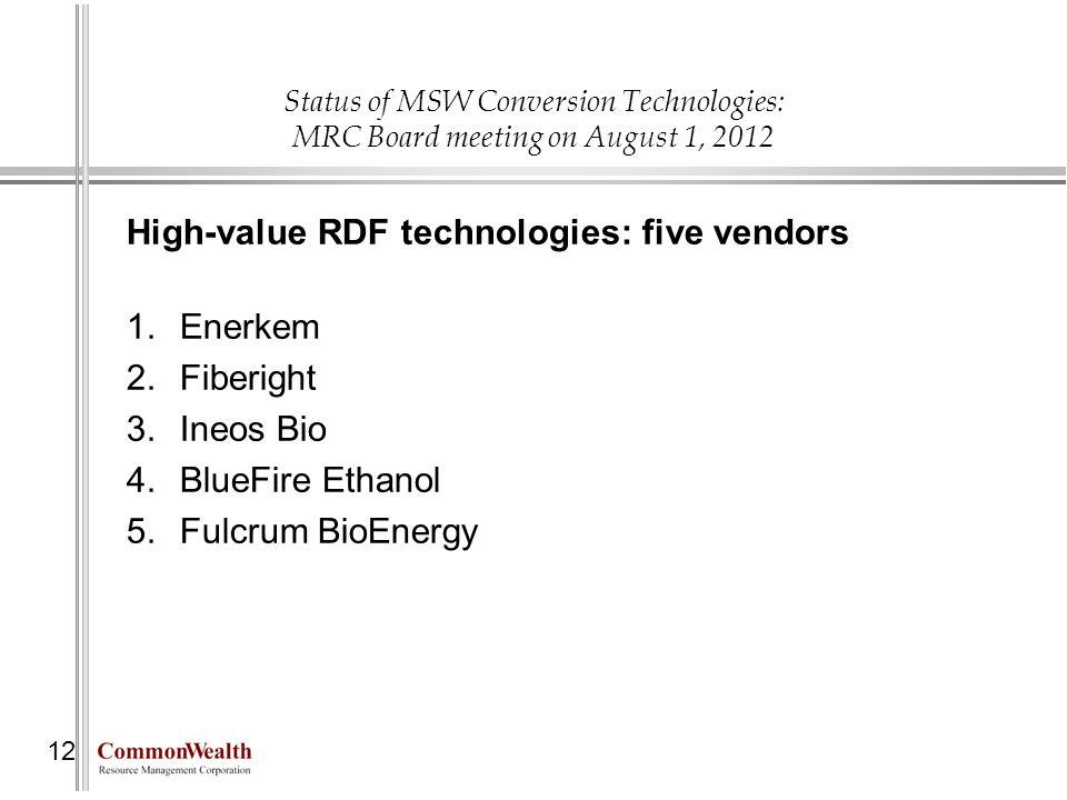 High-value RDF technologies: five vendors Enerkem Fiberight Ineos Bio