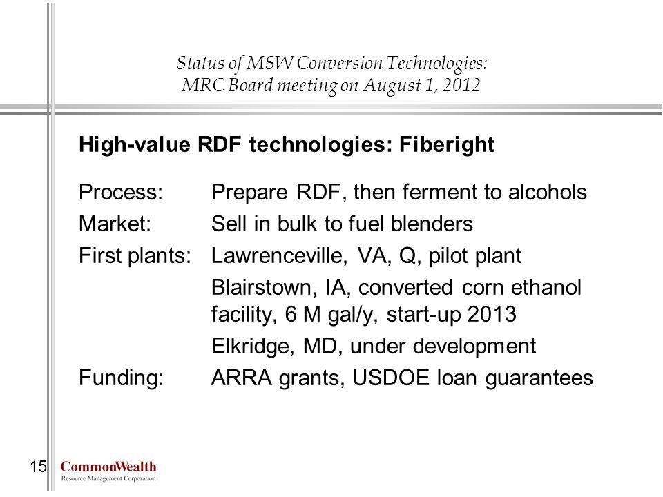 High-value RDF technologies: Fiberight