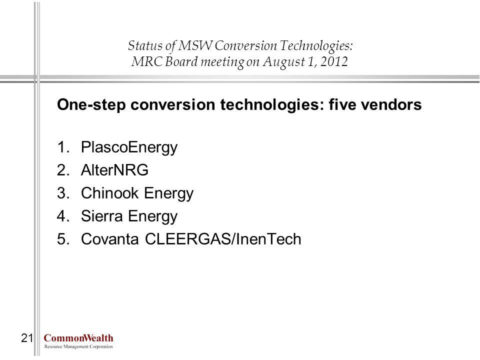 One-step conversion technologies: five vendors PlascoEnergy AlterNRG