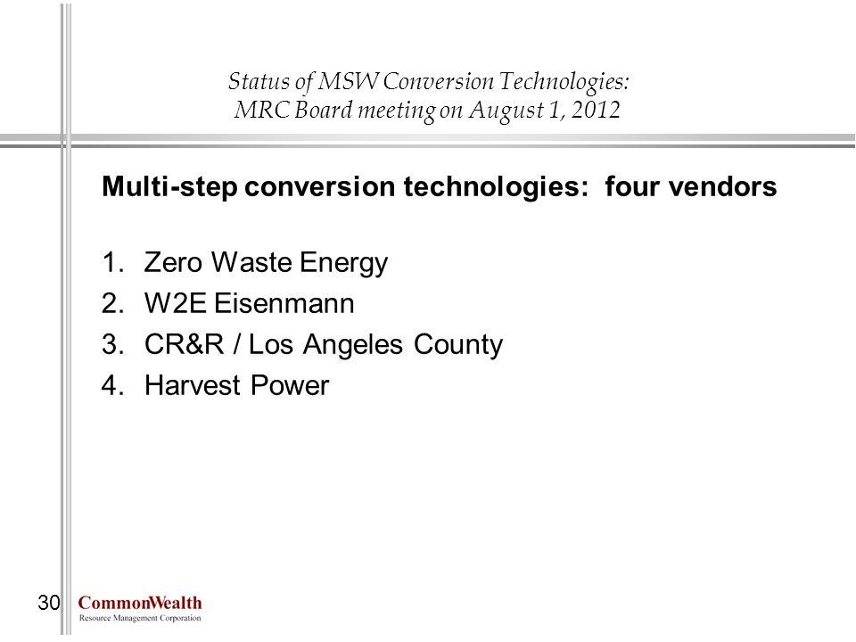 Multi-step conversion technologies: four vendors Zero Waste Energy