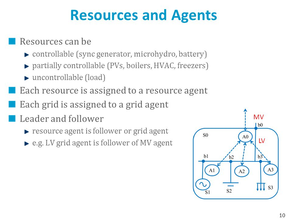 Resources and Agents Resources can be