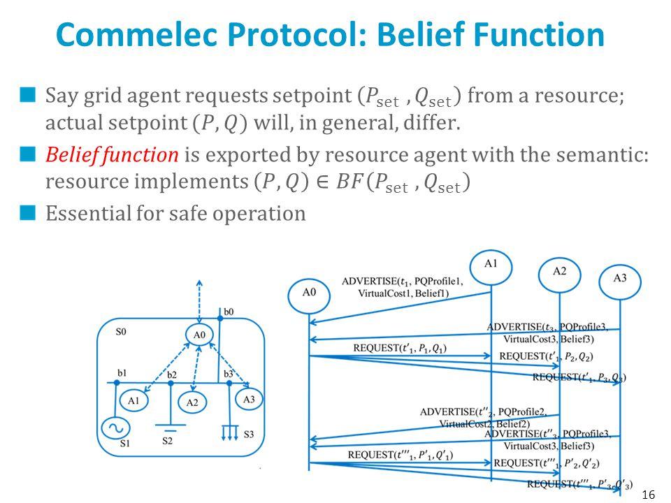 Commelec Protocol: Belief Function