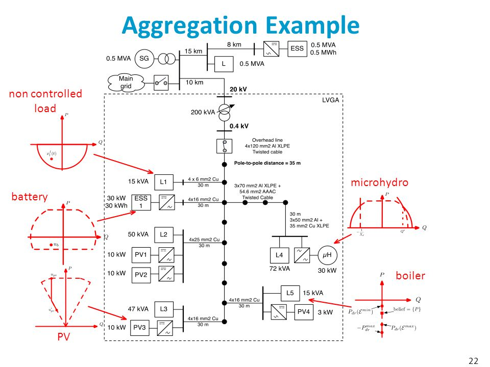 Aggregation Example non controlled load microhydro battery boiler PV
