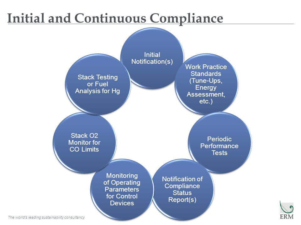 Initial and Continuous Compliance