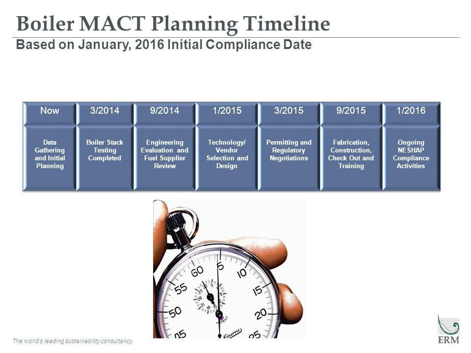 Boiler MACT Planning Timeline Based on January, 2016 Initial Compliance Date