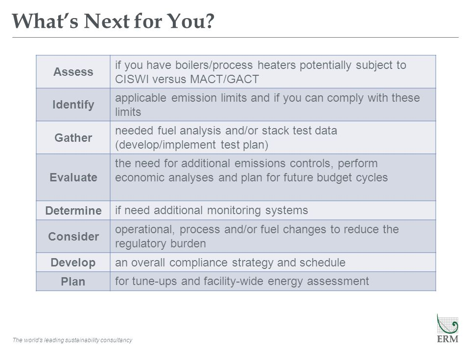 What's Next for You Assess