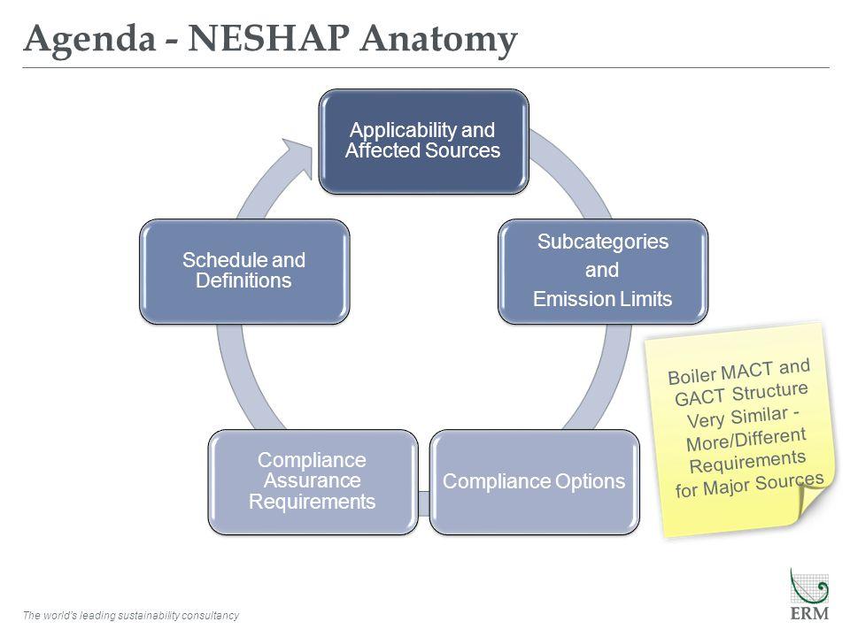 Agenda - NESHAP Anatomy