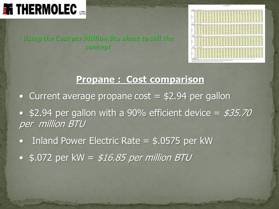 Using the Cost per Million Btu sheet to sell the concept