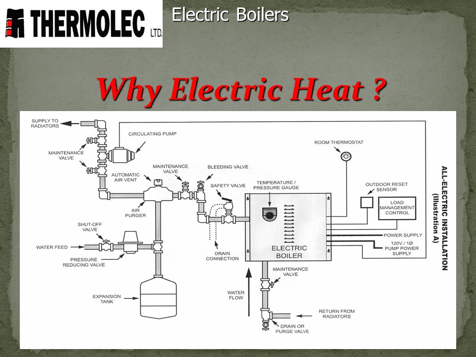 Electric Boilers Why Electric Heat