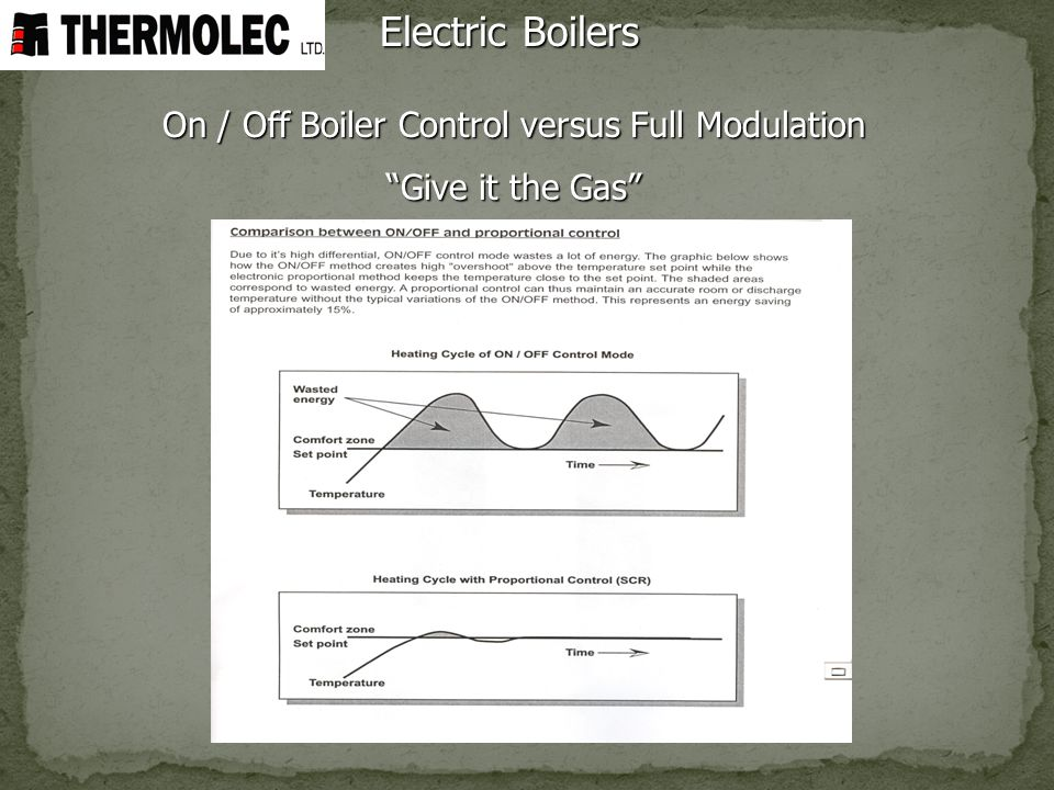 On / Off Boiler Control versus Full Modulation