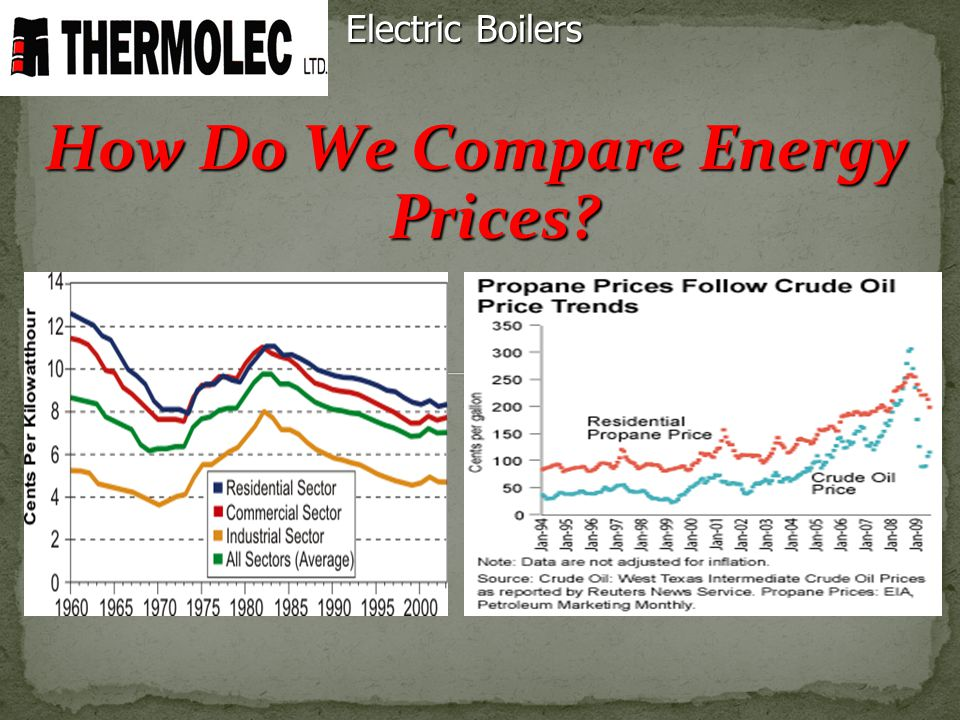How Do We Compare Energy Prices
