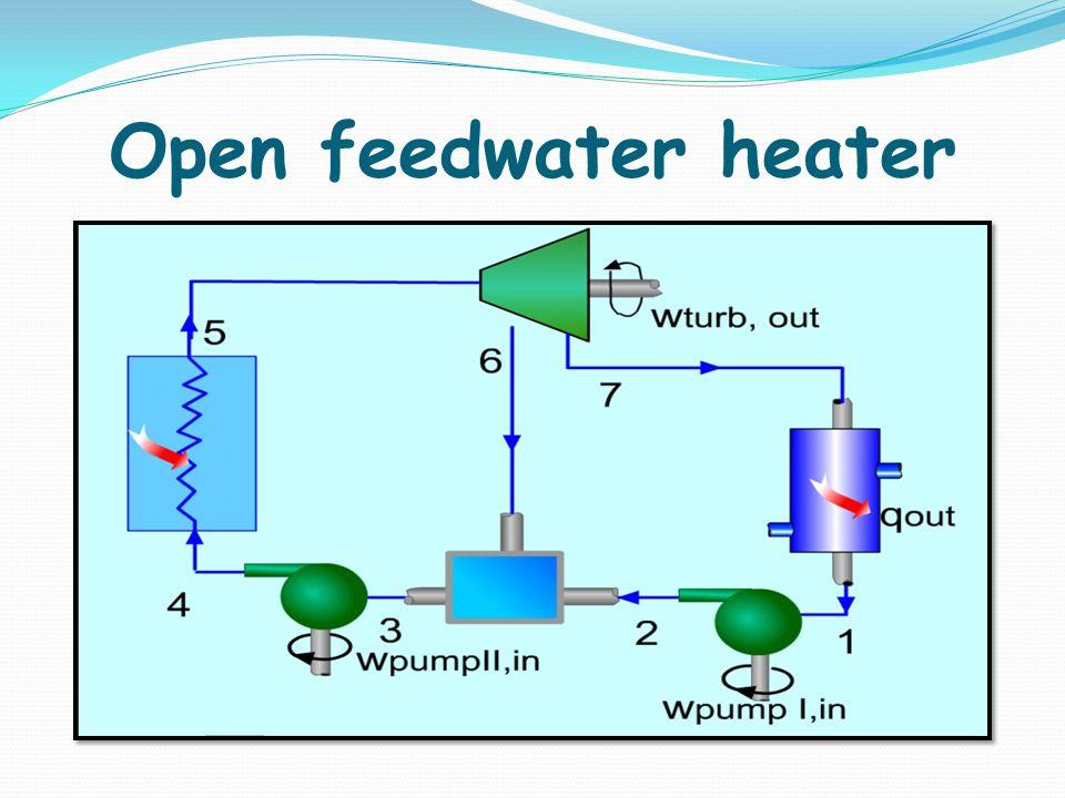 Open feedwater heater