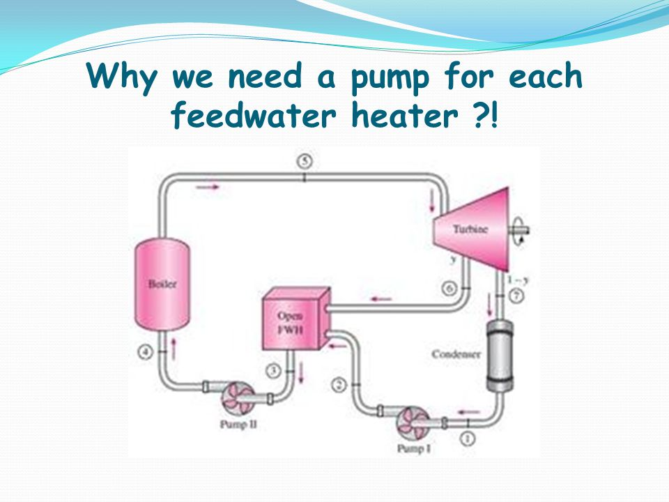 Why we need a pump for each feedwater heater !