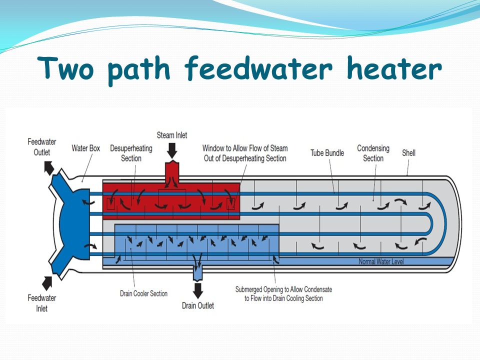 Two path feedwater heater