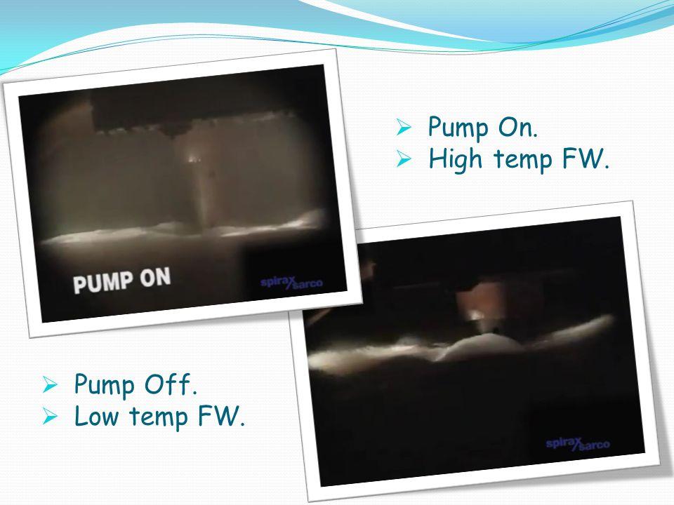 Pump On. High temp FW. Pump Off. Low temp FW.