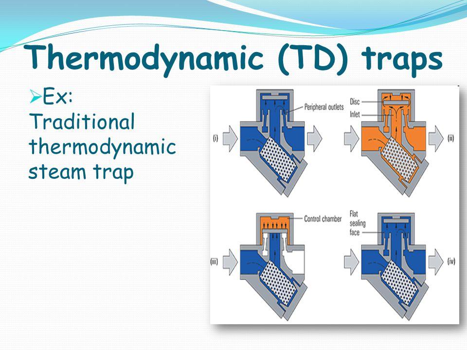 Thermodynamic (TD) traps