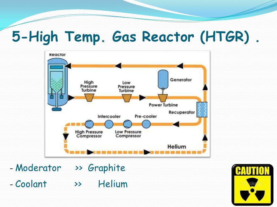 5-High Temp. Gas Reactor (HTGR) .
