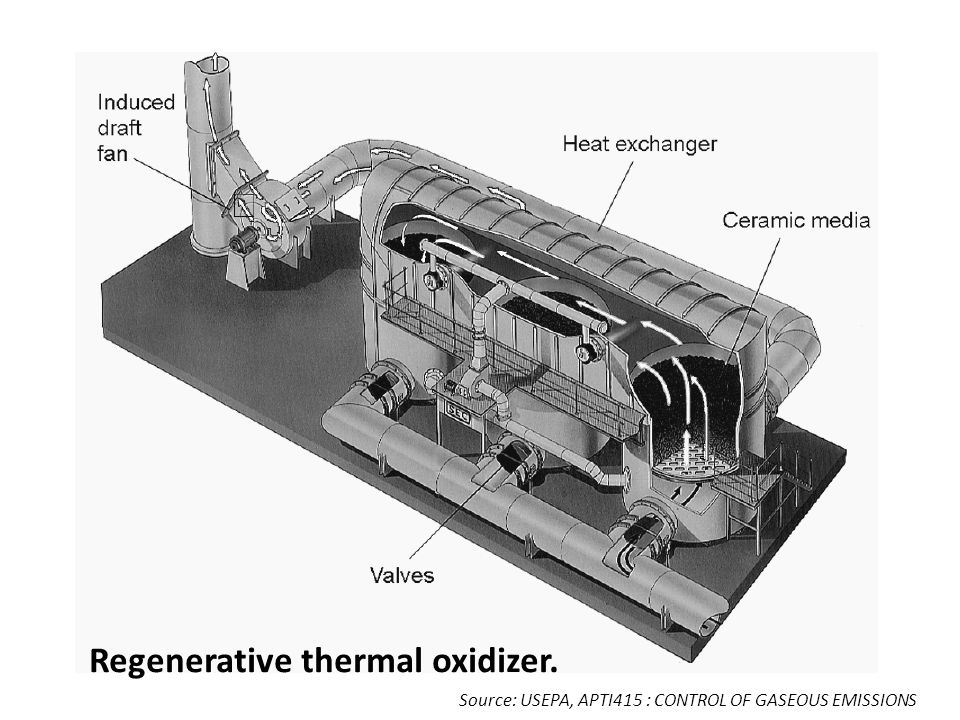 Regenerative thermal oxidizer.