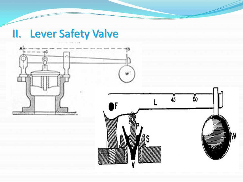 II. Lever Safety Valve