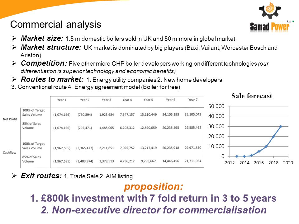 £800k investment with 7 fold return in 3 to 5 years