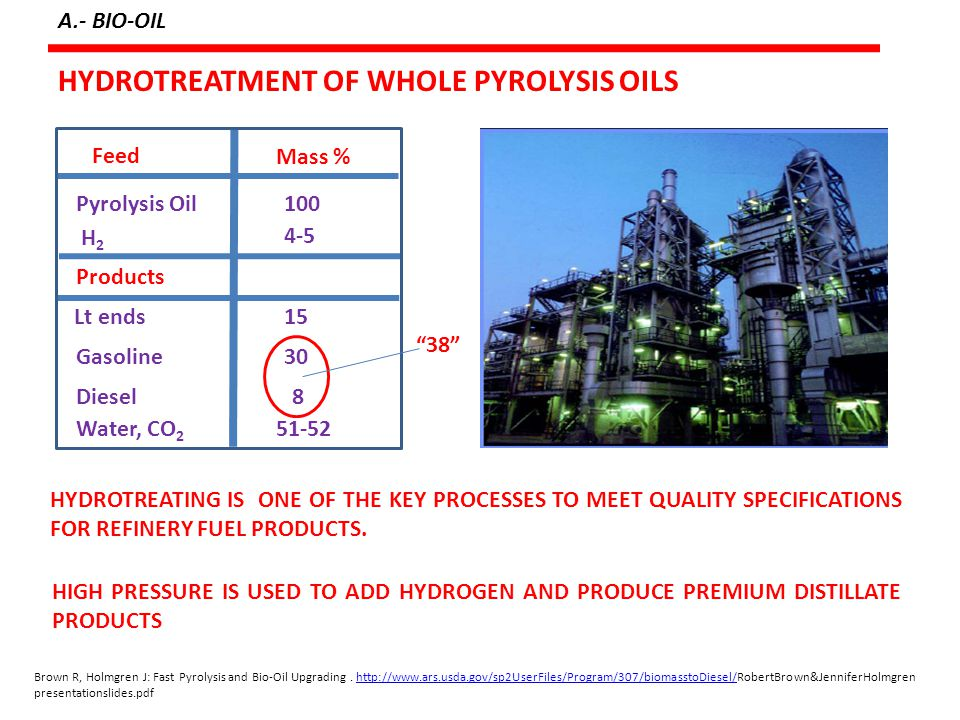HYDROTREATMENT OF WHOLE PYROLYSIS OILS