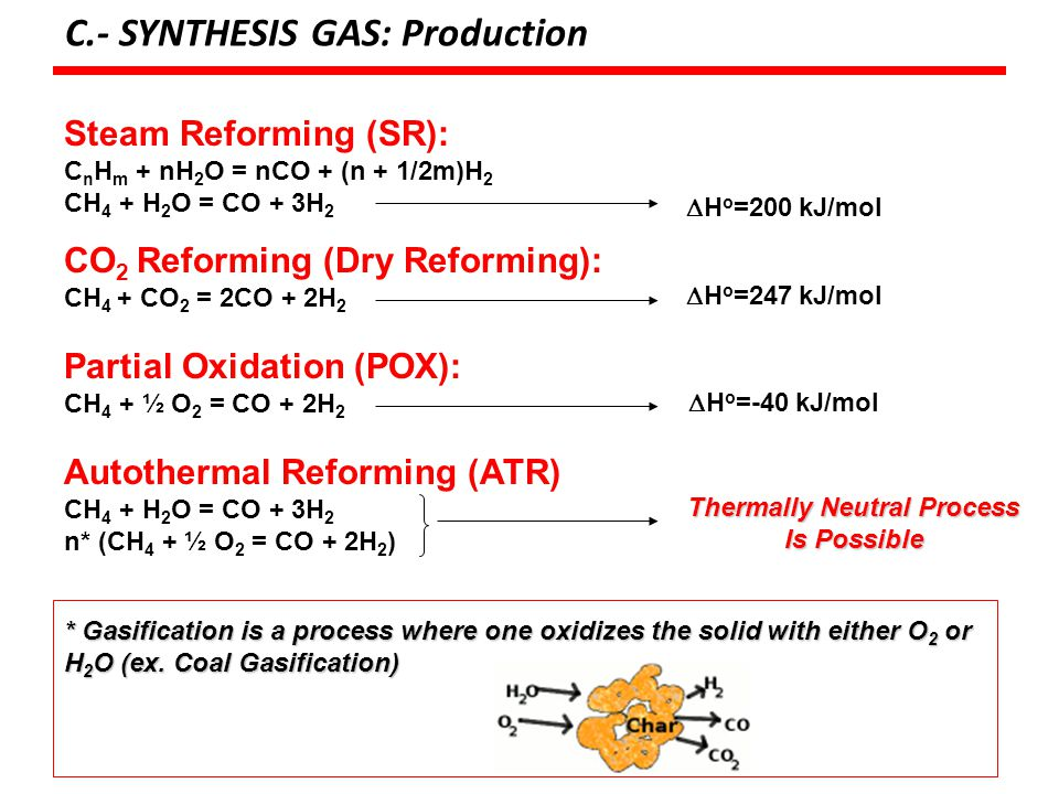 Thermally Neutral Process Is Possible