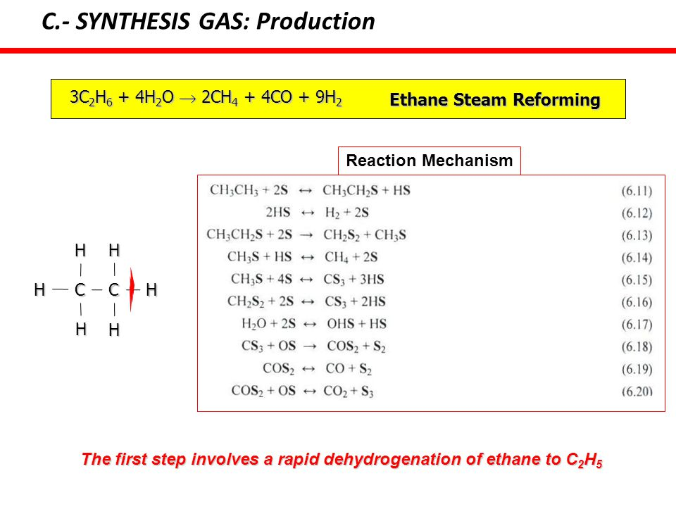 C.- SYNTHESIS GAS: Production