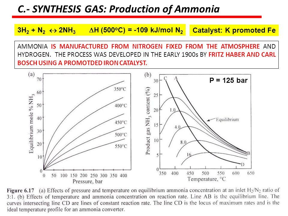 3H2 + N2  2NH3 H (500oC) = -109 kJ/mol N2 Catalyst: K promoted Fe