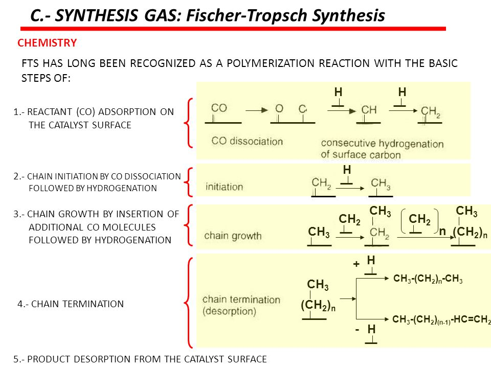 C.- SYNTHESIS GAS: Fischer-Tropsch Synthesis