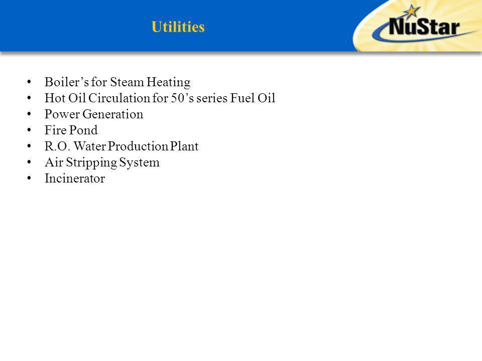 Utilities Boiler's for Steam Heating
