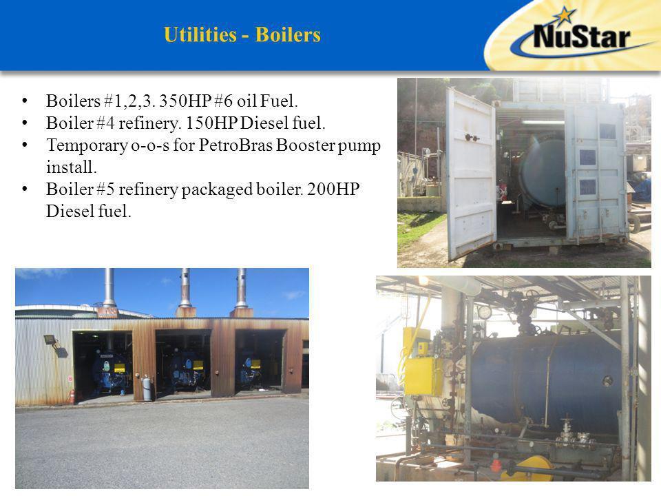 Utilities - Boilers Boilers #1,2,3. 350HP #6 oil Fuel.