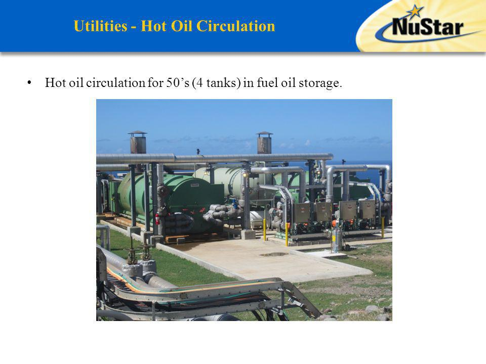 Utilities - Hot Oil Circulation