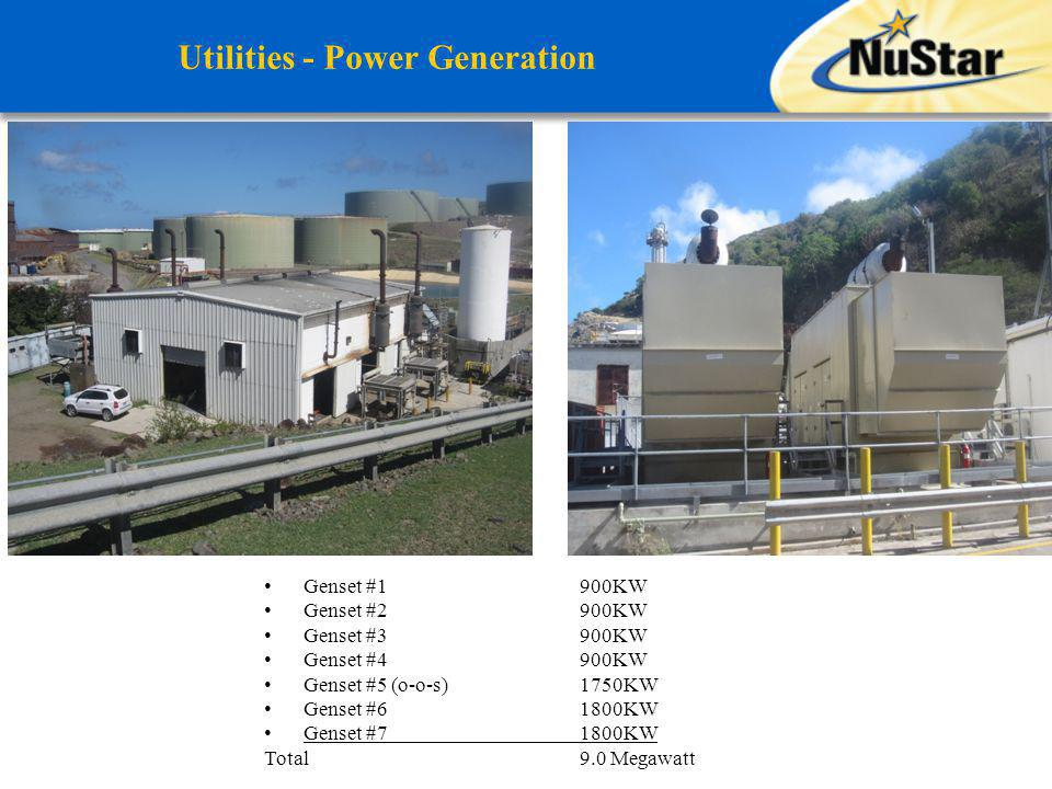 Utilities - Power Generation