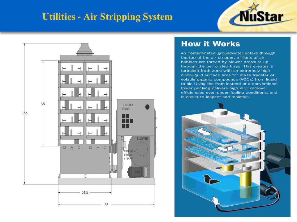 Utilities - Air Stripping System