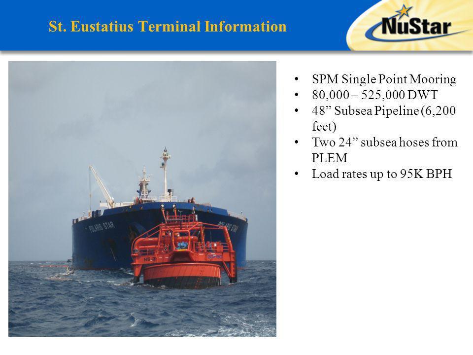 St. Eustatius Terminal Information