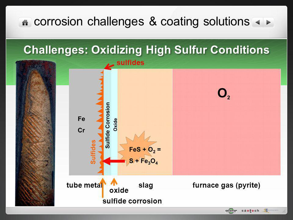 Challenges: Oxidizing High Sulfur Conditions