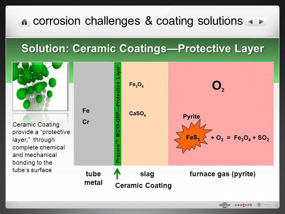 Solution: Ceramic Coatings—Protective Layer